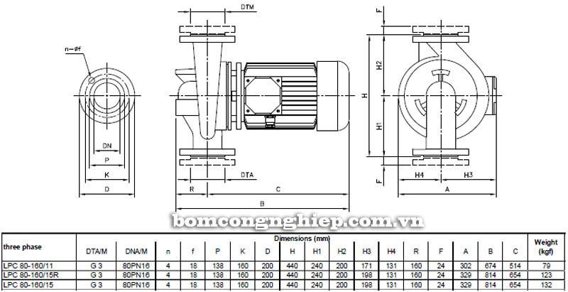 Máy bơm nước ly tâm Ebara LPC 80-160 bảng thông số kích thước