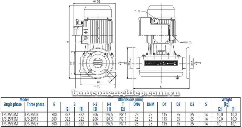 Máy bơm nước ly tâm Ebara LPS 25 bảng thông số kích thước