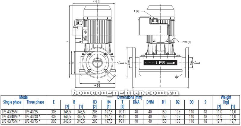 Máy bơm nước ly tâm Ebara LPS 40 bảng thông số kích thước