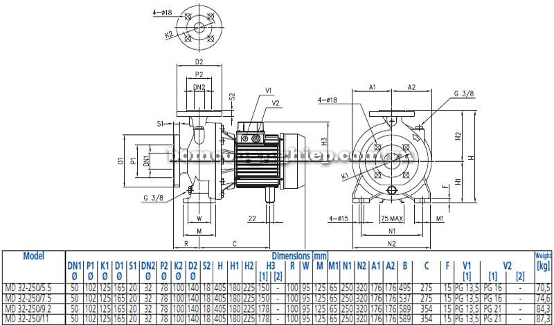 Máy bơm nước ly tâm Ebara MD 32-250 bảng thông số kích thước