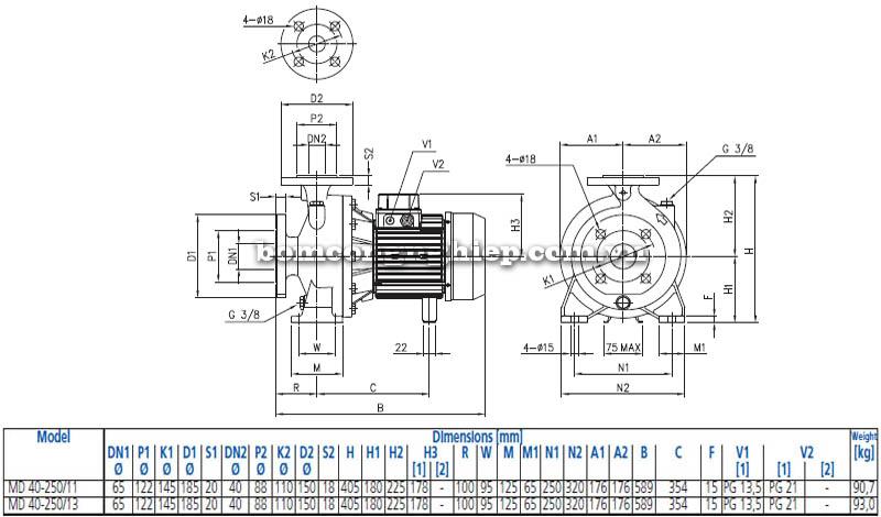 Máy bơm nước ly tâm Ebara MD 40-250 bảng thông số kích thước