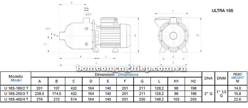 Máy bơm nước Matra ULTRA-18S bảng thông số kích thước