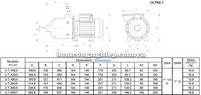 Máy bơm nước Matra ULTRA-7 bảng thông số kích thước