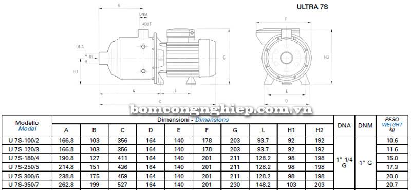 Máy bơm nước Matra ULTRA-7S bảng thông số kích thước