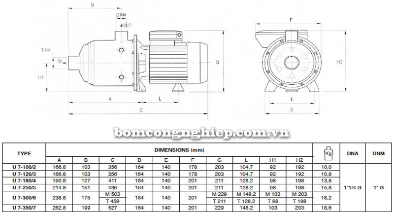 Máy bơm nước Pentax ULTRA 7 bảng thông số kích thước