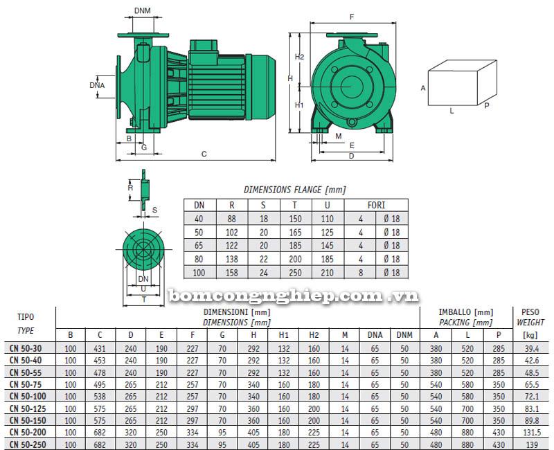 Máy bơm nước Sealand CN-50 bảng thông số kích thước