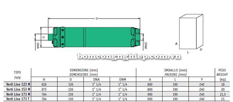 Máy bơm nước thả chìm Sealand VERTI' Line-3 bảng thông số kích thước