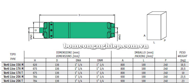 Máy bơm nước thả chìm Sealand VERTI' Line-6 bảng thông số kích thước