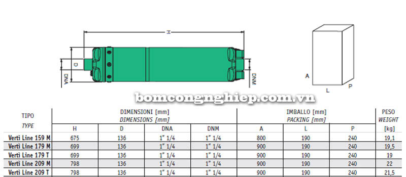 Máy bơm nước thả chìm Sealand VERTI' Line-9 bảng thông số kích thước