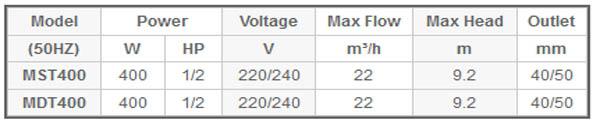 Máy bơm nước thải chìm Mastra MST400-MSD400 bảng thông số kỹ thuật