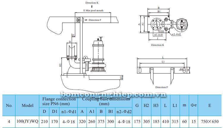 Máy bơm nước thải CNP 100-WQ bảng thông số kích thước