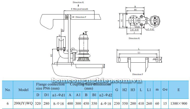 Máy bơm nước thải CNP 200-WQ bảng thông số kích thước