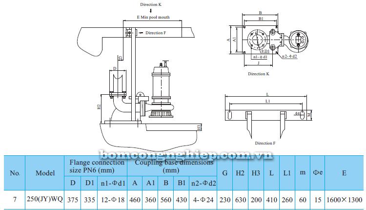 Máy bơm nước thải CNP 250-WQ bảng thông số kích thước