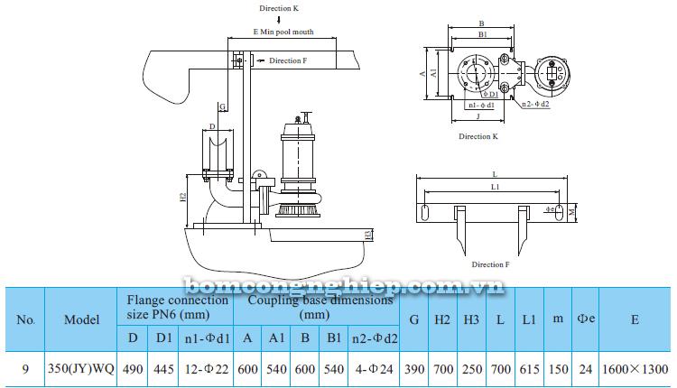 Máy bơm nước thải CNP 350-WQ bảng thông số kích thước