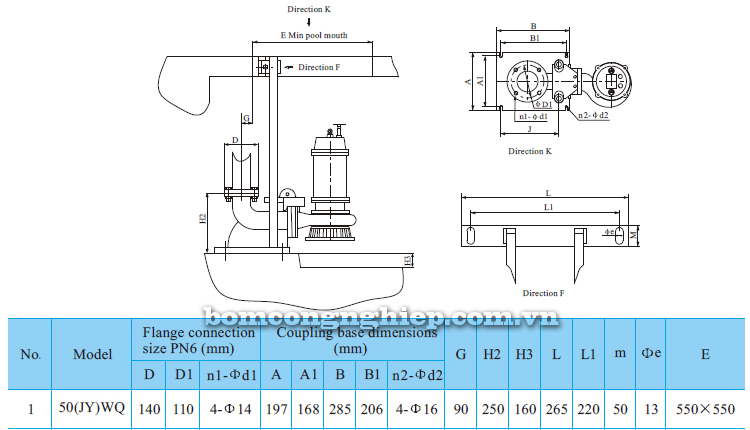 Máy bơm nước thải CNP 50-WQ bảng thông số kích thước