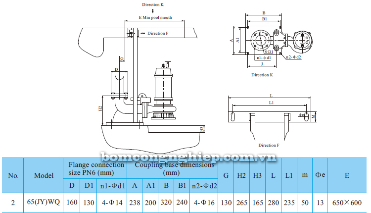 Máy bơm nước thải CNP 65-WQ bảng thông số kích thước