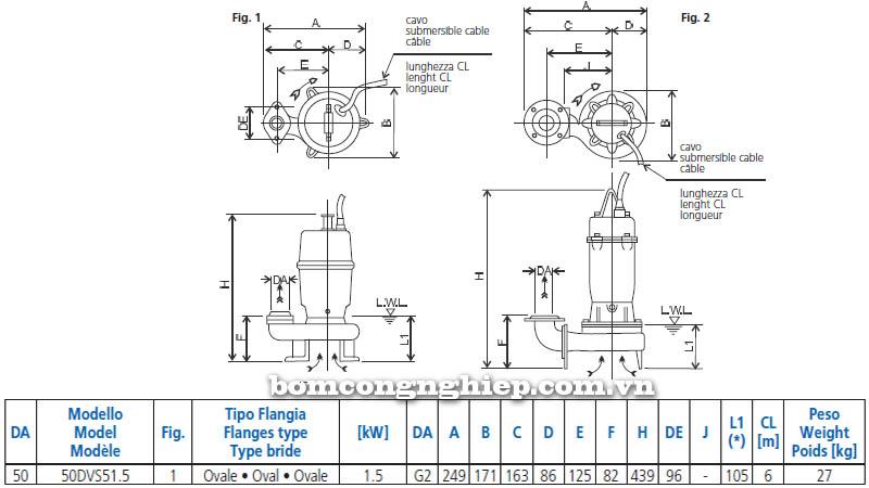 Máy bơm nước thải Ebara DVS-50 bảng thông số kích thước