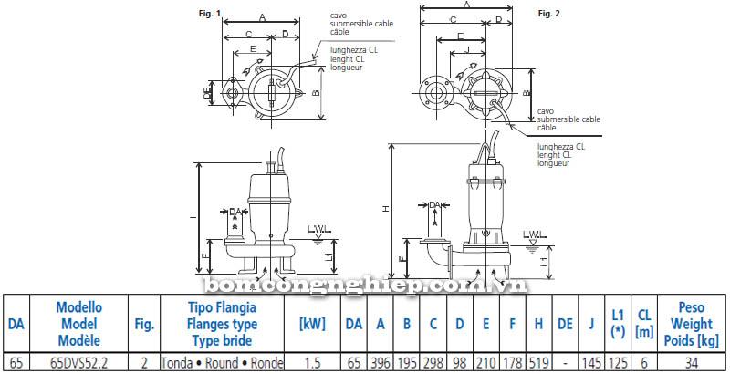 Máy bơm nước thải Ebara DVS-65 bảng thông số kích thước