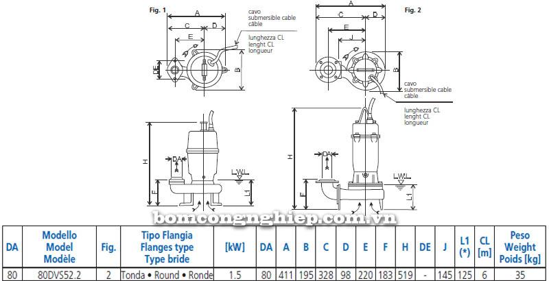 Máy bơm nước thải Ebara DVS-80 bảng thông số kích thước