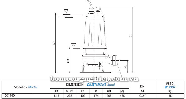 Máy bơm nước thải Matra DC 160 bảng thông số kích thước