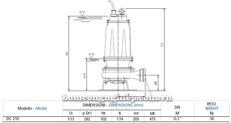 Máy bơm nước thải Matra DC 200 bảng thông số kích thước