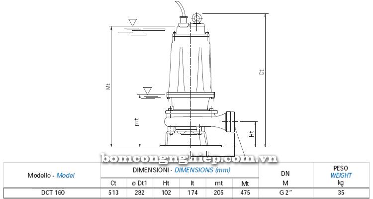 Máy bơm nước thải Matra DCT 160 bảng thông số kích thước