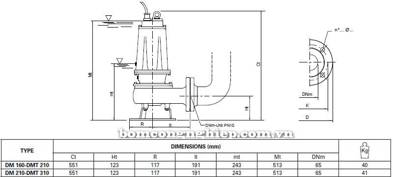 Máy bơm nước thải Pentax DM 210 bảng thông số kích thước