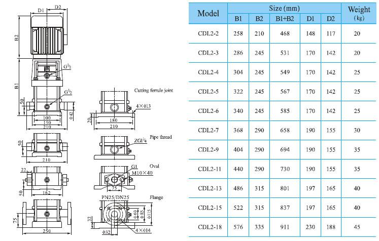 Máy bơm nước trục đứng CNP CDL2 bảng thông số kích thước