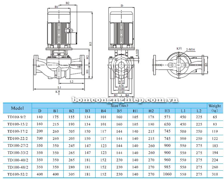 Máy bơm nước trục đứng CNP TD 100 bảng thông số kích thước