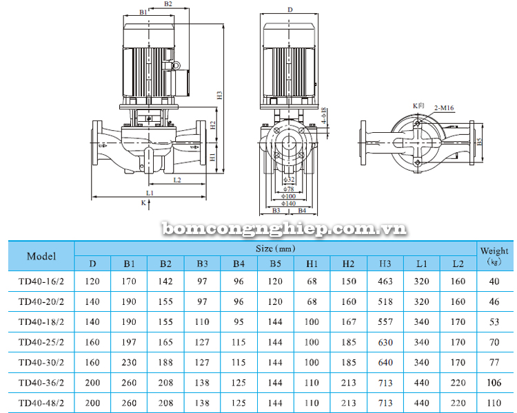 Máy bơm nước trục đứng CNP TD 40 bảng thông số kích thước