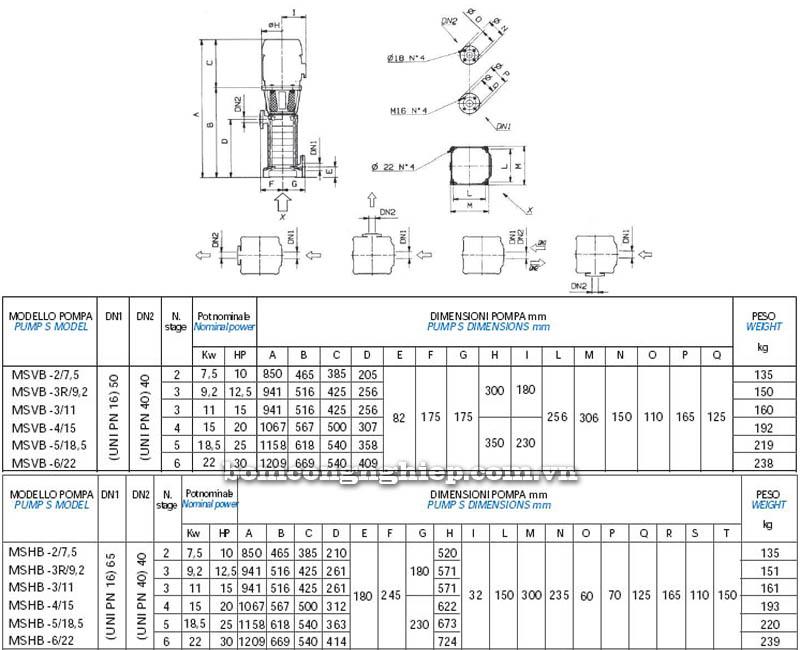 Máy bơm nước trục đứng Matra MS-B bảng thông số kích thước