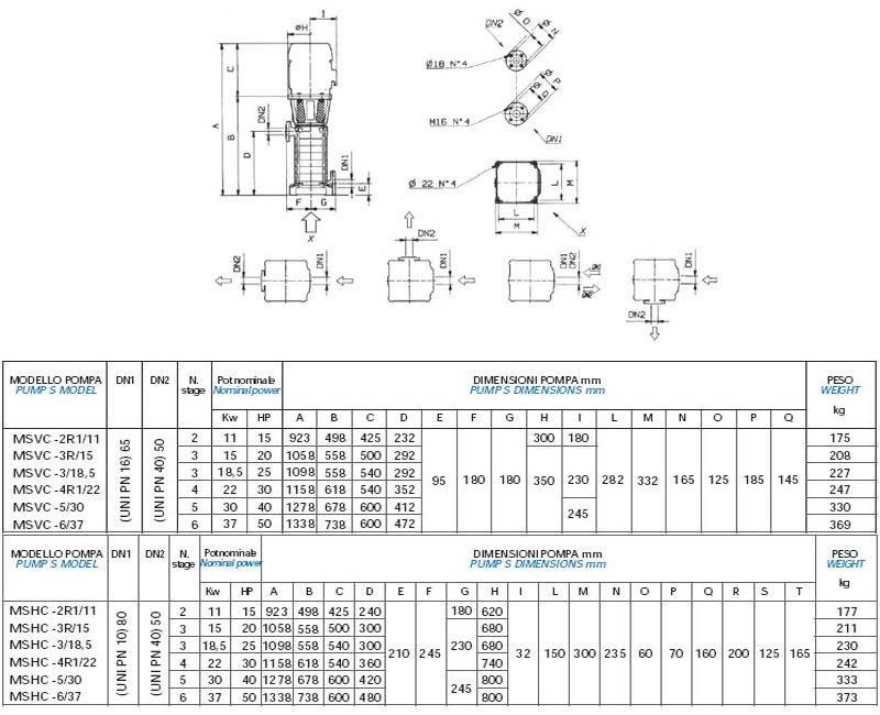 Máy bơm nước trục đứng Matra MS-C bảng thông số kích thước