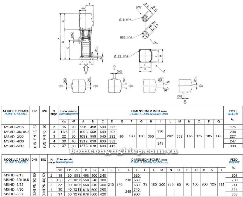 Máy bơm nước trục đứng Matra MS-D bảng thông số kích thước
