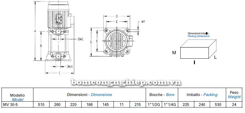 Máy bơm nước trục đứng Matra MV 30-5 bảng thông số kích thước