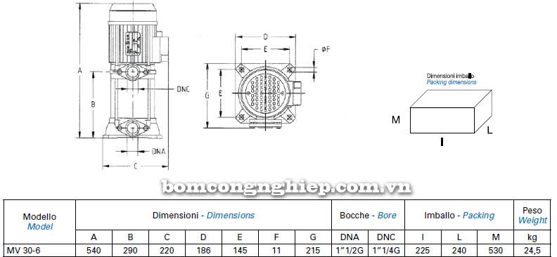 Máy bơm nước trục đứng Matra MV 30-6 bảng thông số kích thước