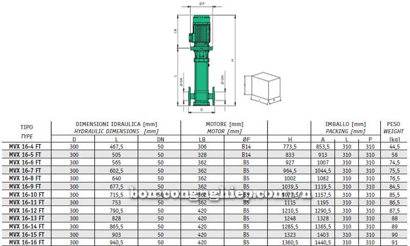 Máy bơm nước trục đứng Sealand MVX 16 bảng thông số kích thước