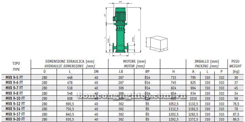 Máy bơm nước trục đứng Sealand MVX 9 bảng thông số kích thước