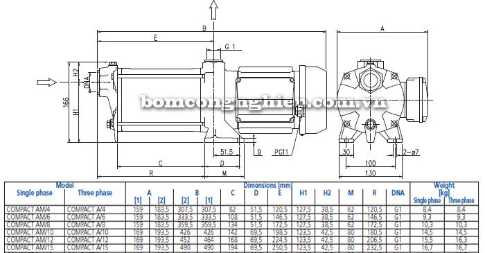 Máy bơm nước trục ngang Ebara COMPACT A bảng thông số kích thước
