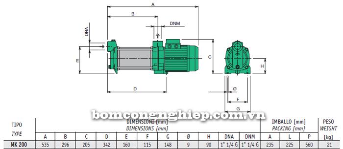 Máy bơm nước trục ngang Sealand MK 200 bảng thông số kích thước