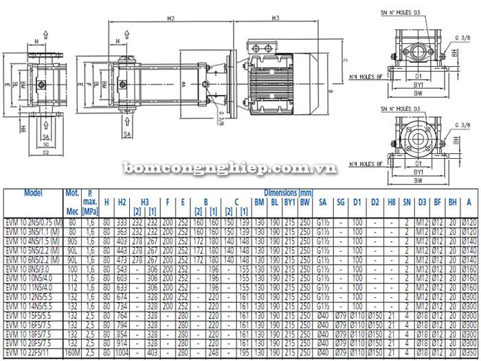 Máy bơm trục đứng Ebara EVM-10 bảng thông số kích thước