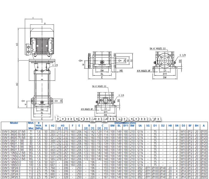 Máy bơm trục đứng Ebara EVM-5 bảng thông số kích thước