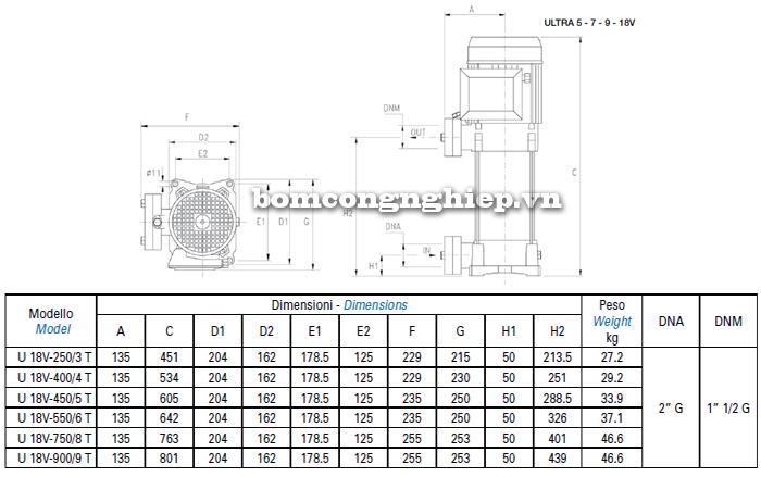 Máy bơm trục đứng Matra U18V bảng thông số kích thước