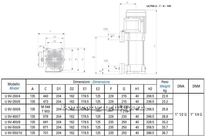 Máy bơm trục đứng Matra U9V bảng thông số kích thước