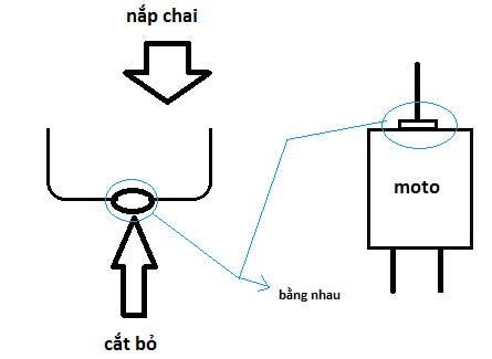 Chế máy bơm nước mini bước 1