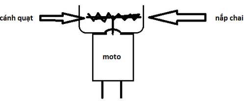Chế máy bơm nước mini bước 5