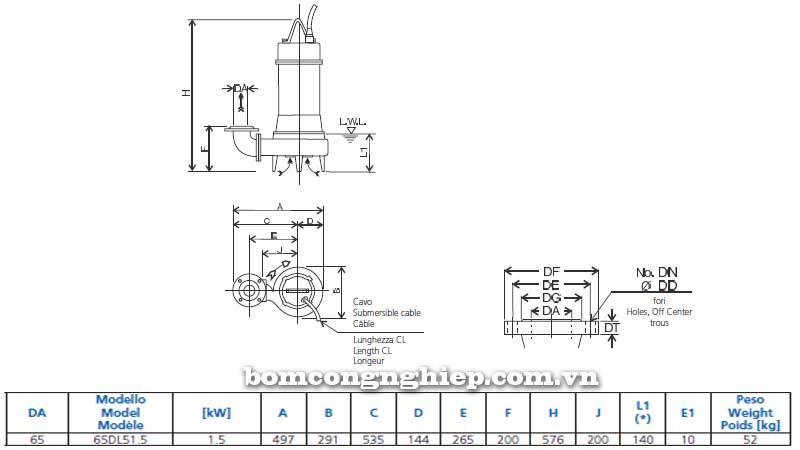 Máy bơm chìm nước thải Ebara 65DL bảng thông số kích thước