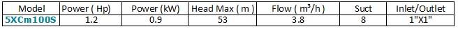 Máy bơm nước đa tầng cánh LEO 5XCm100S bảng thông số kỹ thuật