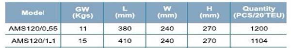 Máy bơm nước đầu Inox LEO AMSm120 bảng thông số kích thước