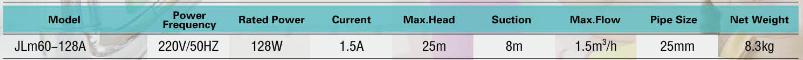 Máy bơm nước tăng áp Japan JLm60-128A bảng thông số kỹ thuật