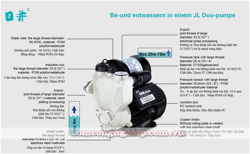 Máy bơm nước tăng áp Japan JLm90-1500A cấu tạo